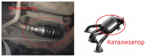 Расположение катализатора на машине