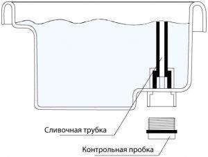 Расположение контрольной пробки на АКПП