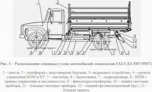 Расположение основных узлов самосвала ГАЗ-САЗ-35071