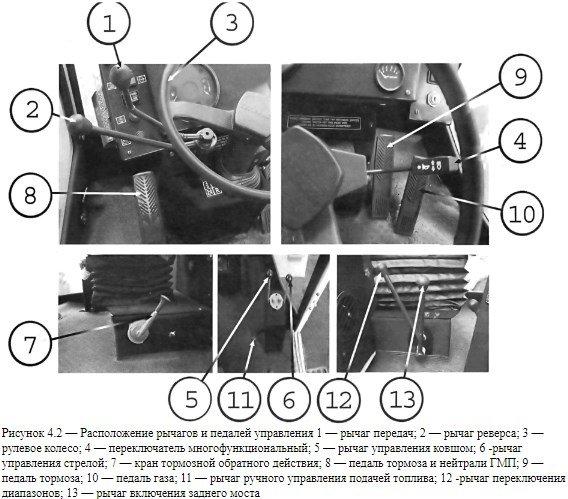 Расположение рычагов и педалей управления погрузчиком Амкодор 342В