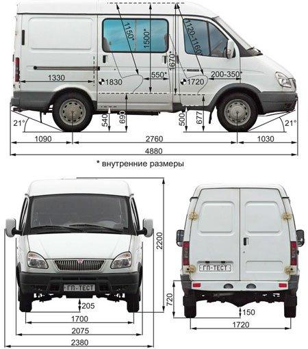 Размеры ГАЗ-2217