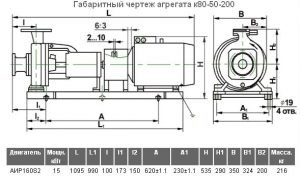 Размеры насоса К80-50-200