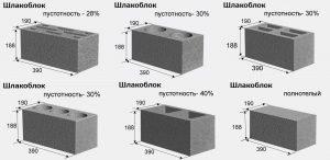 Разновидности шлакоблоков для строительства дома