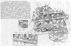 Редукторная часть коробки передач К-700