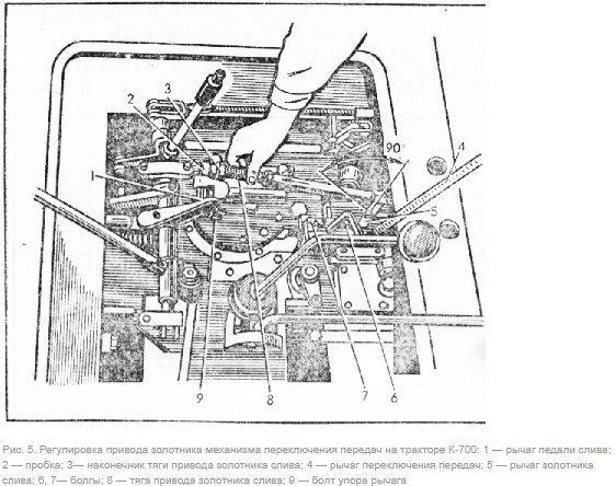 Регулировка привода золотника механизма переключения передач на тракторе К-700