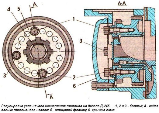 Регулировка угла начала нагнетания топлива на двигателе Д-245