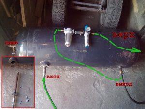 Ресивер для компрессора из газового баллона