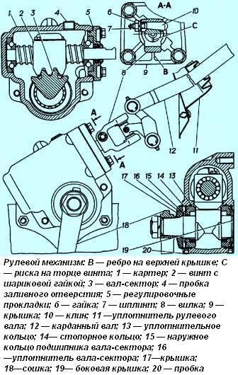 Рулевой механизм Газели