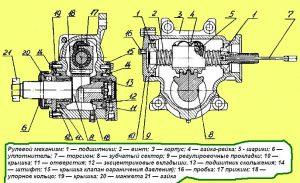 Рулевой механизм МАЗ-5516