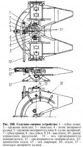 Седельно-сцепное устройство КамАЗ-54112