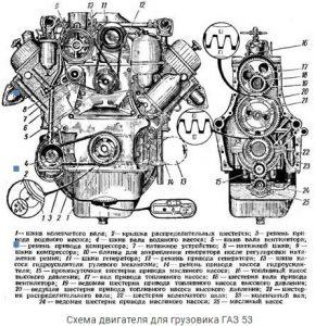 Схема двигателя для ГАЗ-53