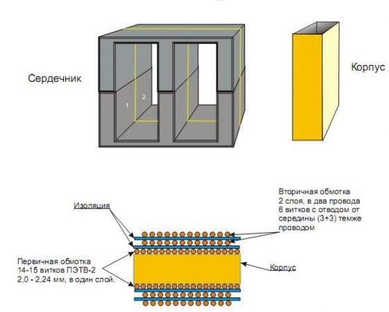 Схема изготовления сварочного дросселя