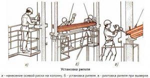 Схема монтажа ригеля