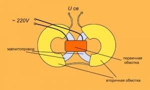 Схема намотки сварочного трансформатора