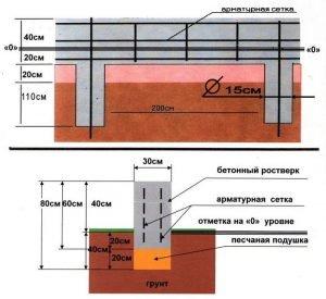 Схема основания из тощего бетона