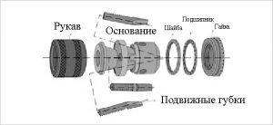 Схема патрона шуруповерта