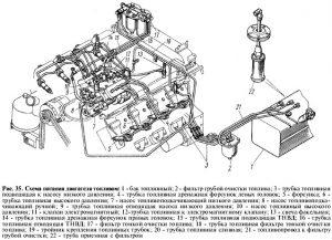 Схема питания двигателя КаМАЗа топливом