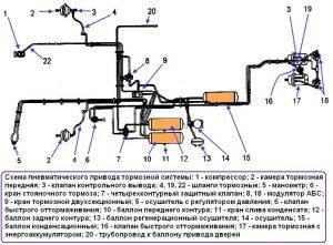 Схема пневматического привода тормозной системы автобуса ПАЗ