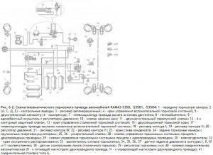 Схема пневматического тормозного привода автомобиля КАМАЗ-5350