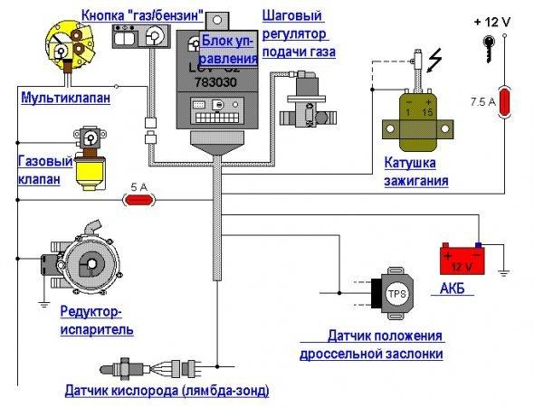 Схема подключения газобаллонного оборудования