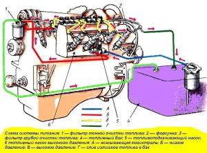 Схема системы питания МАЗ
