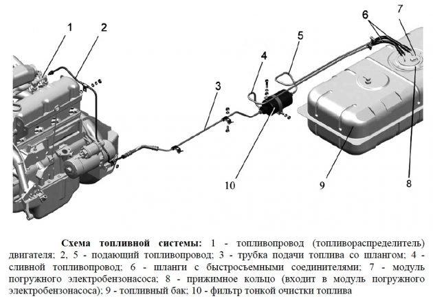 Схема топливной системы двигателя УМЗ-4216