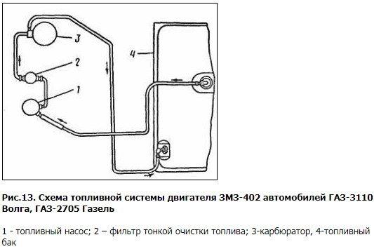 Схема топливной системы двигателя ЗМЗ-402