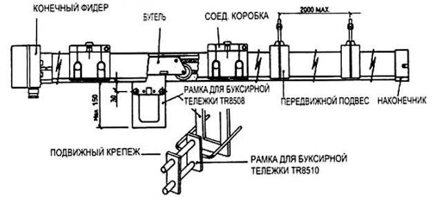 Схема троллея мостового крана