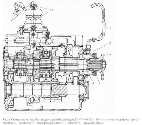 Синхронизатор коробок передач автомобиля ЗИЛ-431410