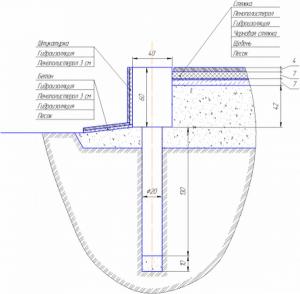 Свайный фундамент по СНиП - схема
