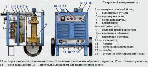 Сварочный аппарат ВД-306 - устройство