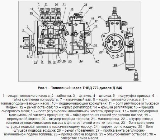 Топливный насос ТНВД 773 двигателя Д-245