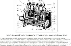 Топливный насос для двигателя СМД-18