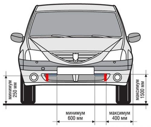 Допустимые размеры разных предметов автомобиля