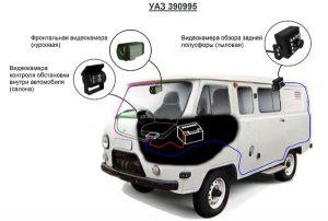 УАЗ-390995 - преимущества