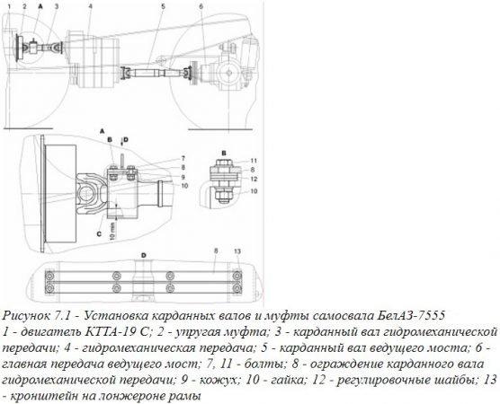 Установка карданных валов и муфты самосвала БелАЗ-7555