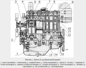 Устройство Д-243