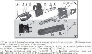 Устройство бензопилы Интерскол ПЦ-16/2000Т