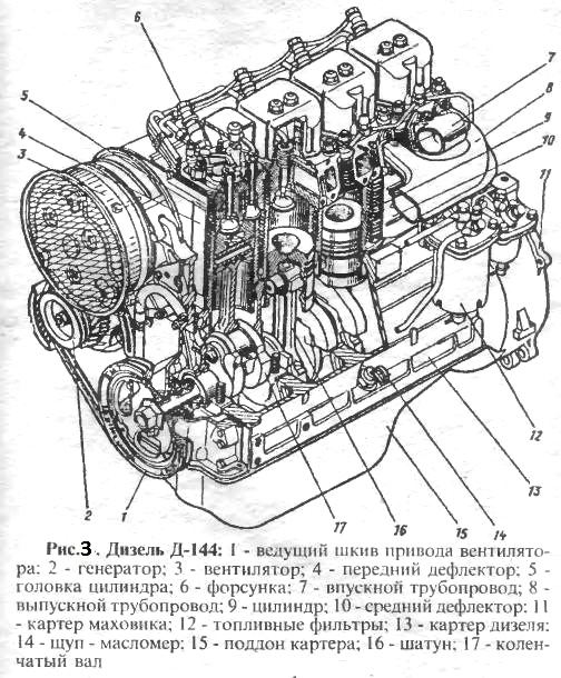 Устройство дизеля Д-144