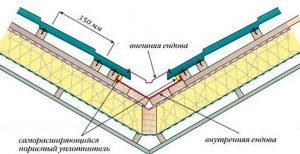 Устройство ендовы под металлочерепицу