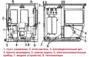 Устройство кабины мостового крана