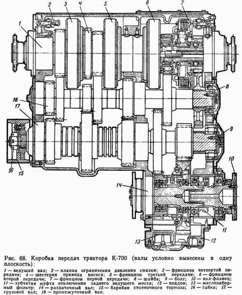 Устройство коробки передач трактора К-700