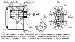 Устройство насоса НШ-32Э