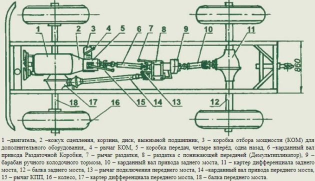 Устройство подвески ГАЗ-63