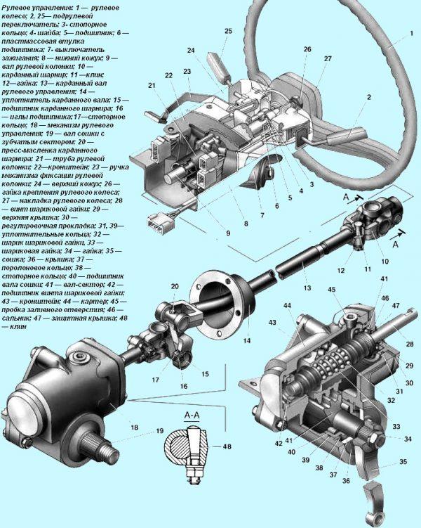 Устройство рулевого управления ГАЗ
