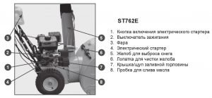 Устройство снегоуборщика Champion ST762E