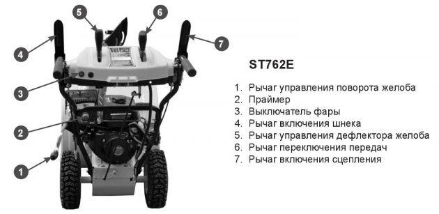 Рычаги управления снегоуборщиком Champion ST762E