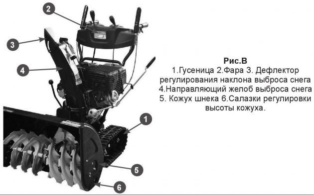 Устройство снегоуборщика Champion STT1170E