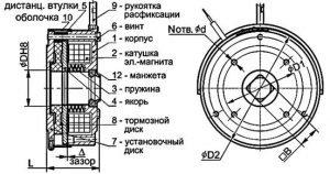Устройство тормоза с электромагнитным приводом