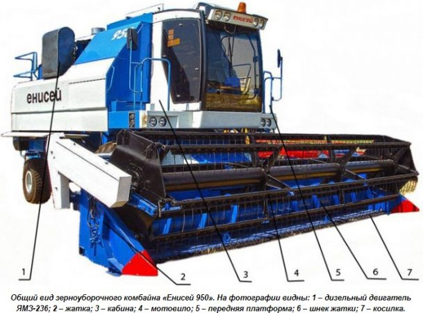 Устройство зерноуборочного комбайна Енисей 950